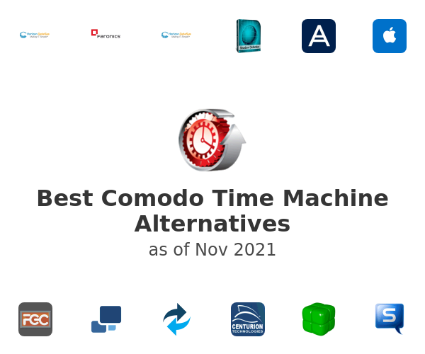 Best Comodo Time Machine Alternatives