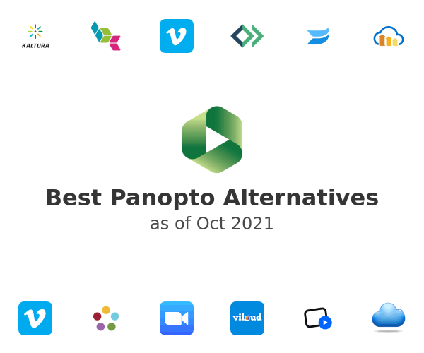 Best Panopto Alternatives