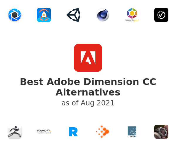 Best Adobe Dimension CC Alternatives