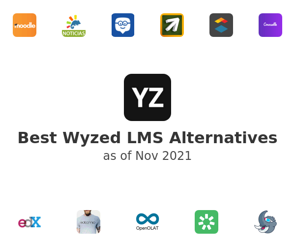 Best Wyzed LMS Alternatives