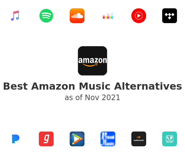 Best Amazon Music Alternatives