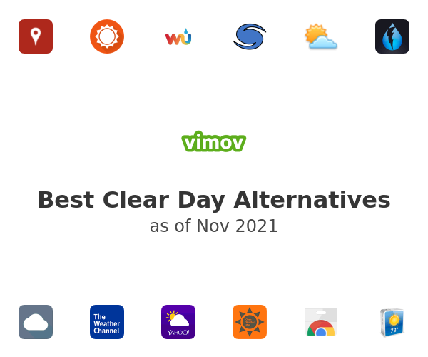 Best Clear Day Alternatives