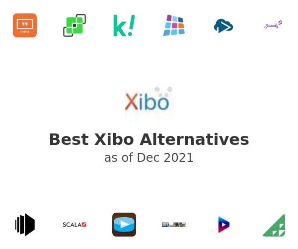 Best Xibo Alternatives