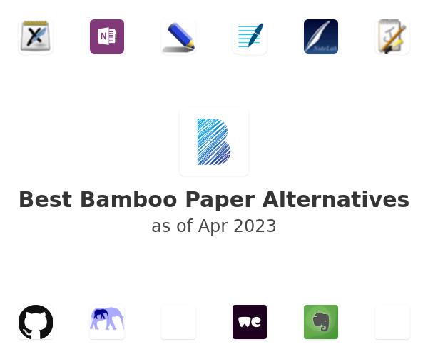 Best Bamboo Paper Alternatives
