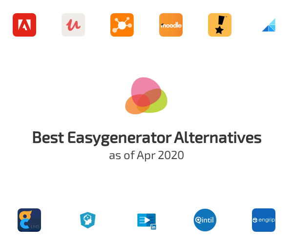 Best Easygenerator Alternatives