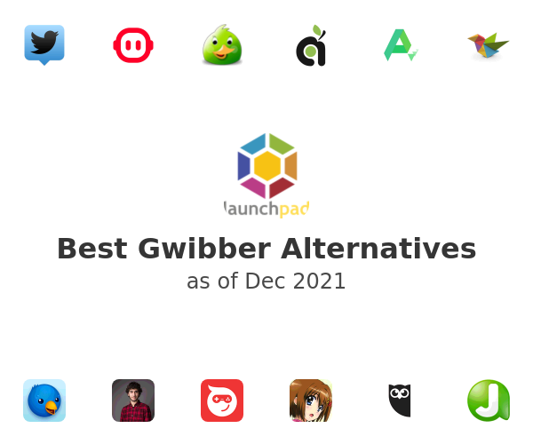 Best Gwibber Alternatives