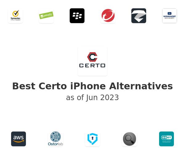Best Certo iPhone Alternatives