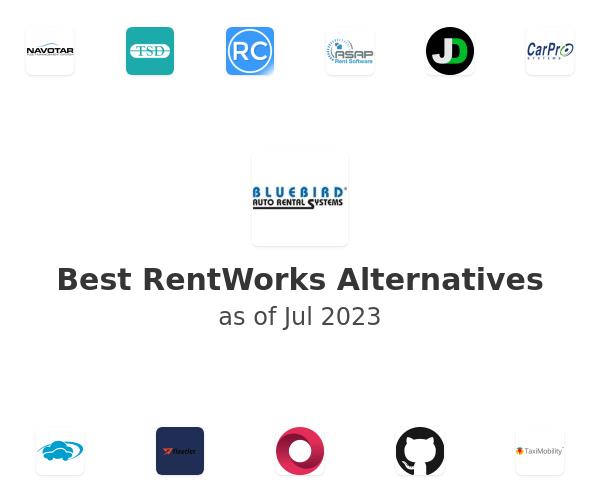 Best RentWorks Alternatives