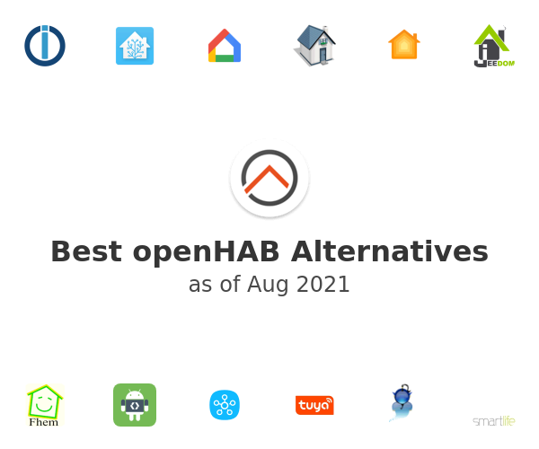 Best openHAB Alternatives