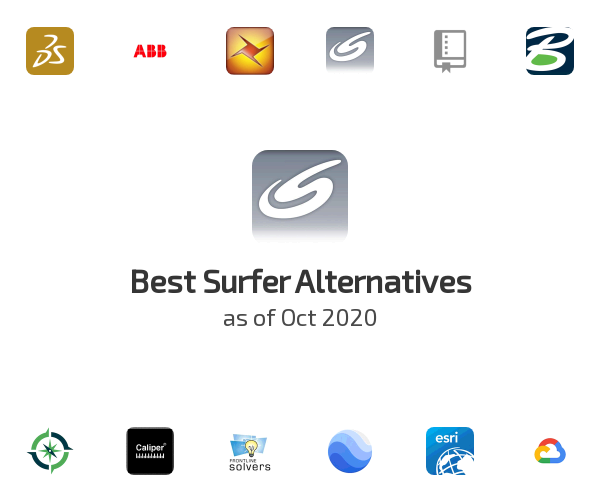 Best Surfer Alternatives