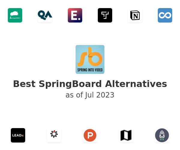 Best SpringBoard Alternatives