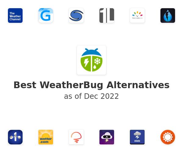 Best WeatherBug Alternatives