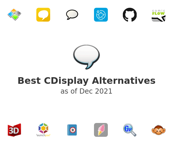 Best CDisplay Alternatives