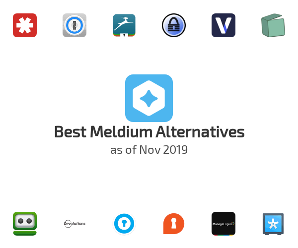Best Meldium Alternatives