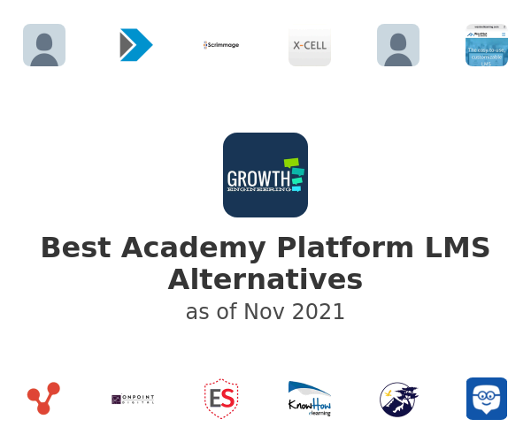 Best Academy Platform LMS Alternatives