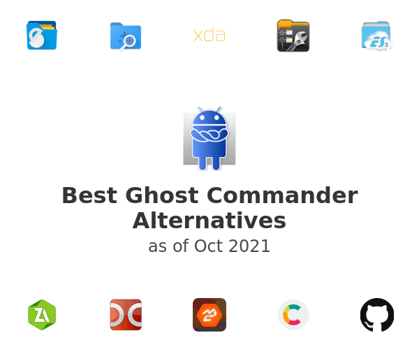 Best Ghost Commander Alternatives