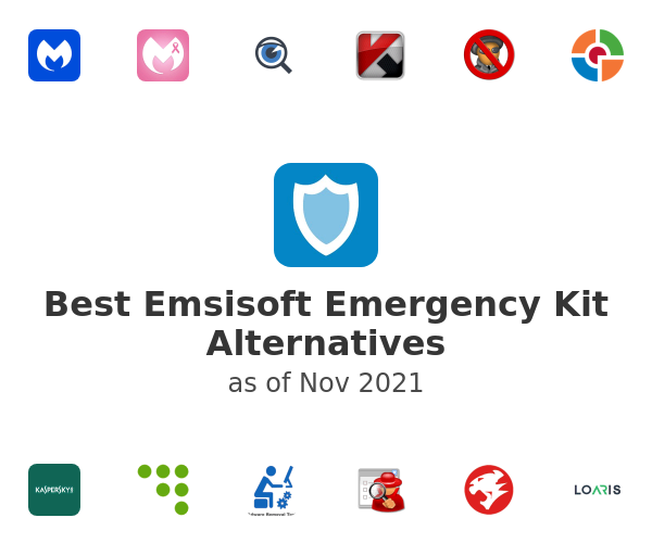 Best Emsisoft Emergency Kit Alternatives