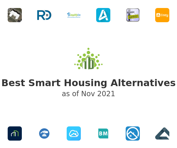 Best Smart Housing Alternatives