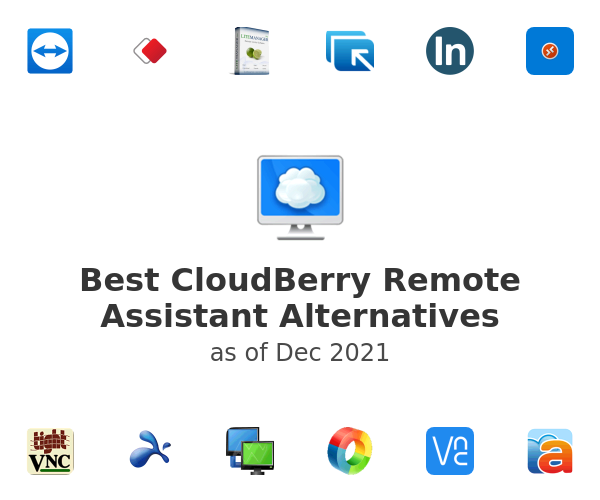 Best CloudBerry Remote Assistant Alternatives
