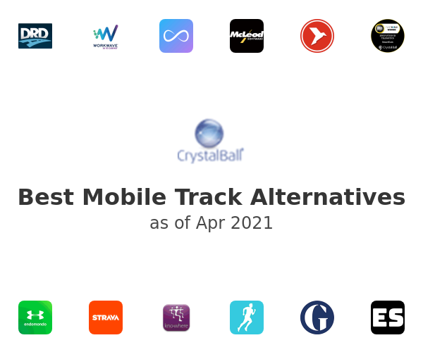 Best Mobile Track Alternatives