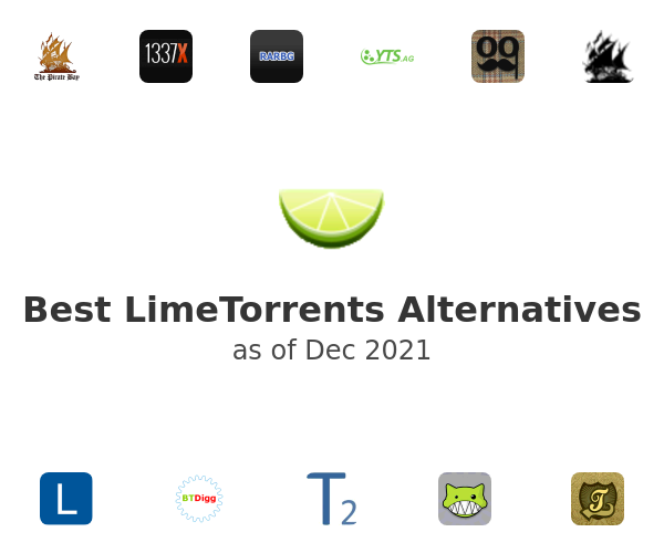 Best LimeTorrents Alternatives