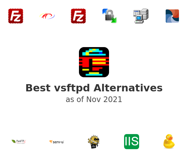 Best vsftpd Alternatives