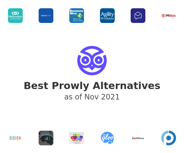 Best Prowly Alternatives