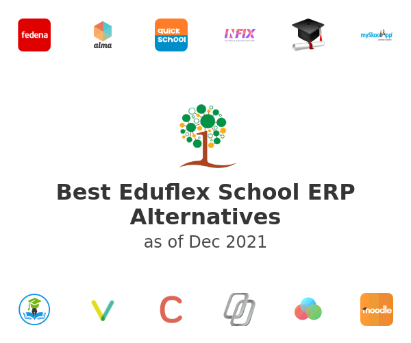 Best Eduflex School ERP Alternatives