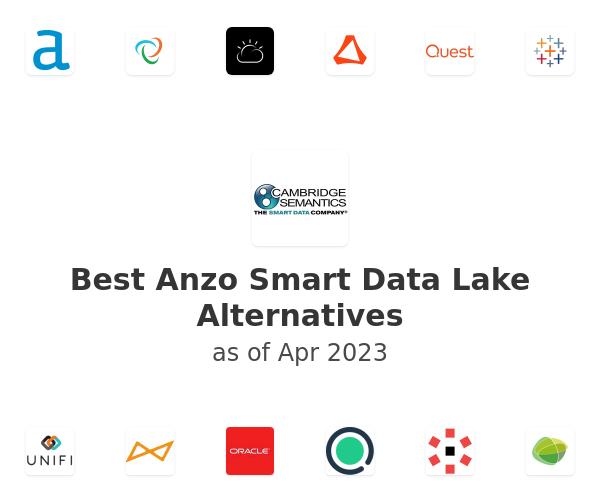 Best Anzo Smart Data Lake Alternatives
