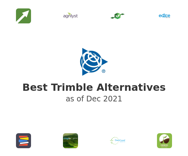 Best Trimble Alternatives