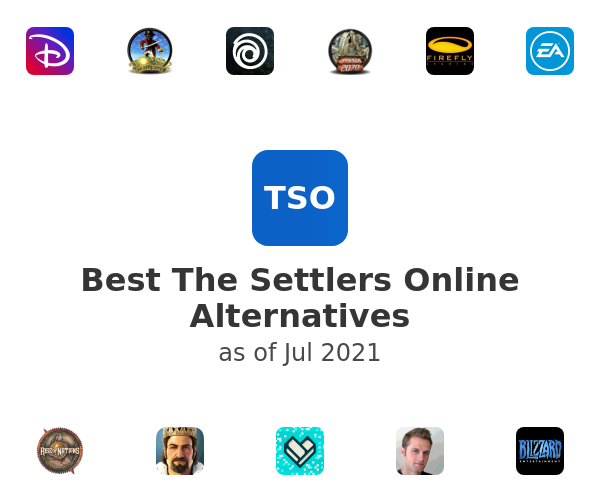 Best The Settlers Online Alternatives