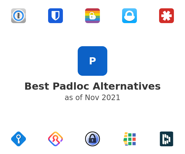 Best Padloc Alternatives