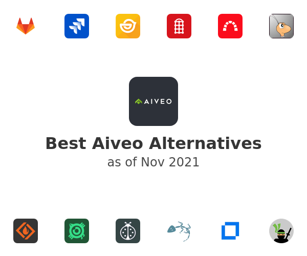 Best Aiveo Alternatives