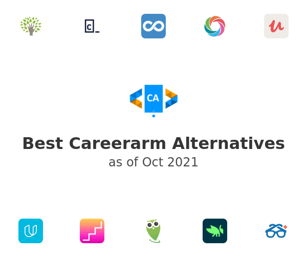 Best Careerarm Alternatives