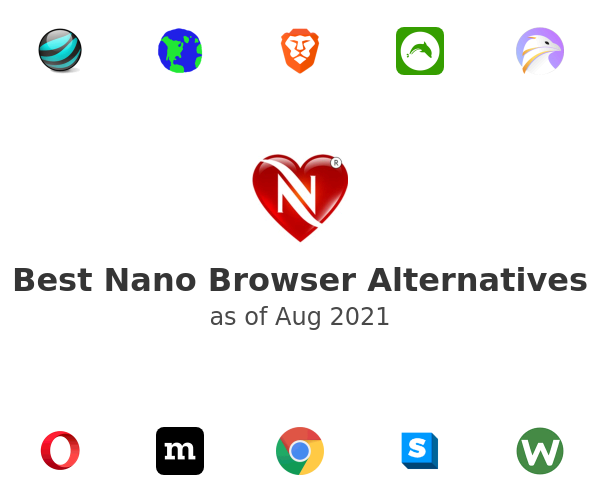 Best Nano Browser Alternatives