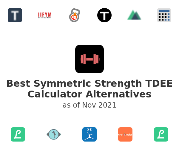 Best Symmetric Strength TDEE Calculator Alternatives