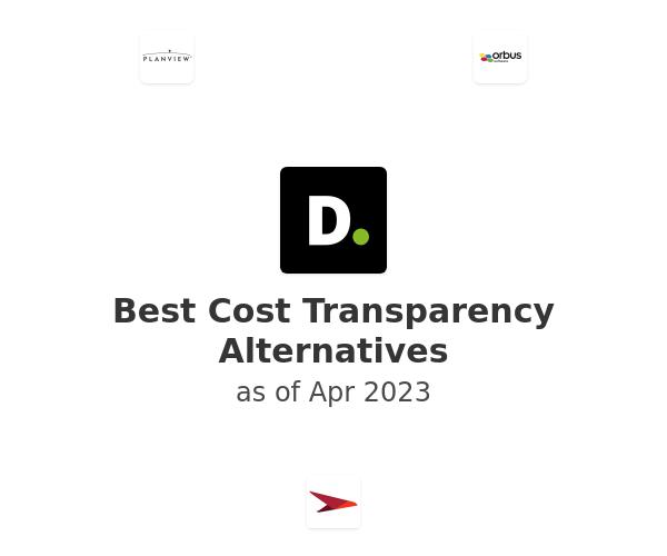 Best Cost Transparency Alternatives