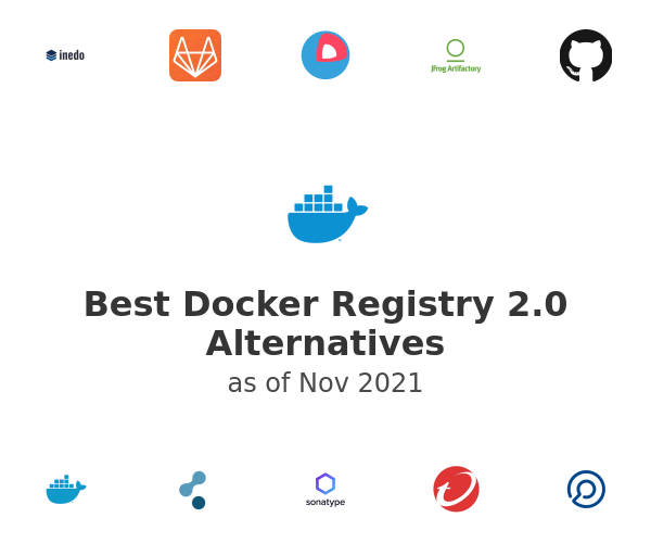 Best Docker Registry 2.0 Alternatives