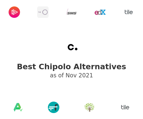 Best Chipolo Alternatives
