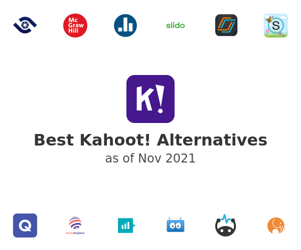 Best Kahoot! Alternatives