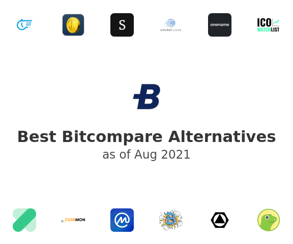 Best Bitcompare Alternatives