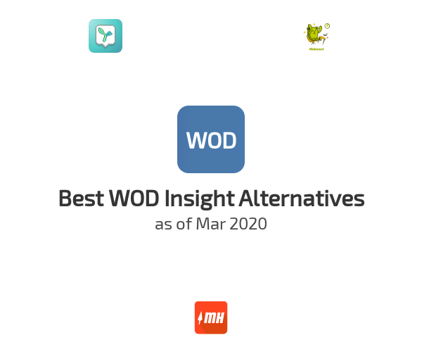 Best WOD Insight Alternatives