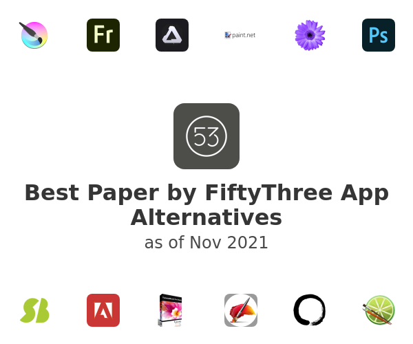 Best Paper by FiftyThree App Alternatives