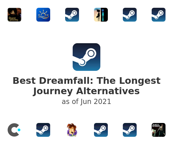 Best Dreamfall: The Longest Journey Alternatives