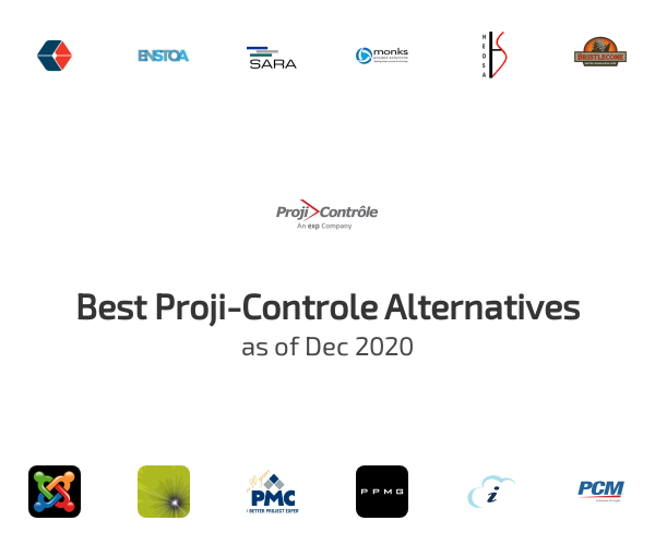 Best Proji-Controle Alternatives