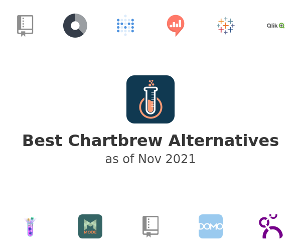 Best Chartbrew Alternatives