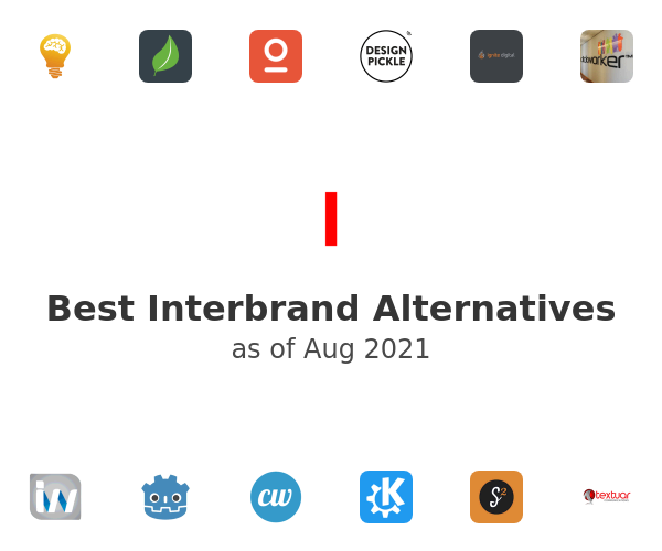 Best Interbrand Alternatives
