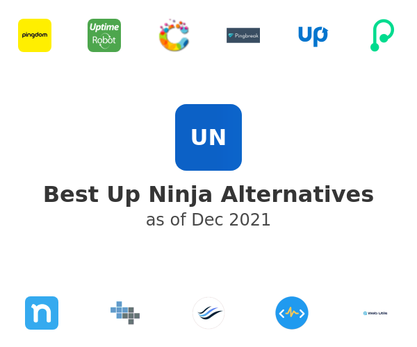 Best Up Ninja Alternatives