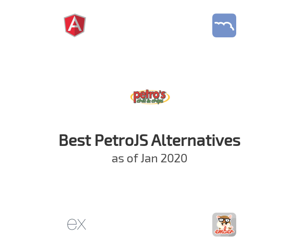 Best PetroJS Alternatives