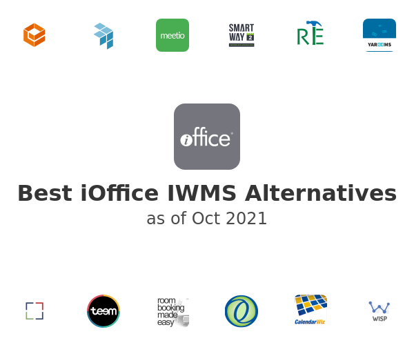 Best iOffice IWMS Alternatives